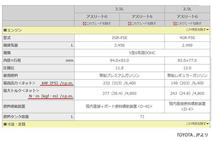 SI組立単位 - SI derived unit